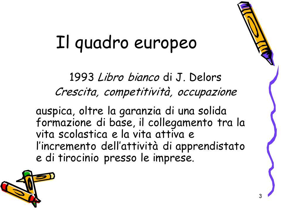 3 Il quadro europeo 1993 Libro bianco di J. Delors Crescita, competitività, occupazione auspica, oltre la garanzia di una solida formazione di base, i