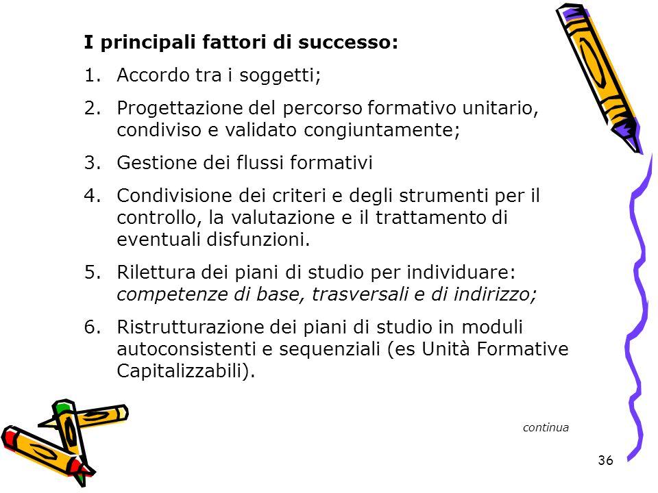 36 I principali fattori di successo: 1.Accordo tra i soggetti; 2.Progettazione del percorso formativo unitario, condiviso e validato congiuntamente; 3