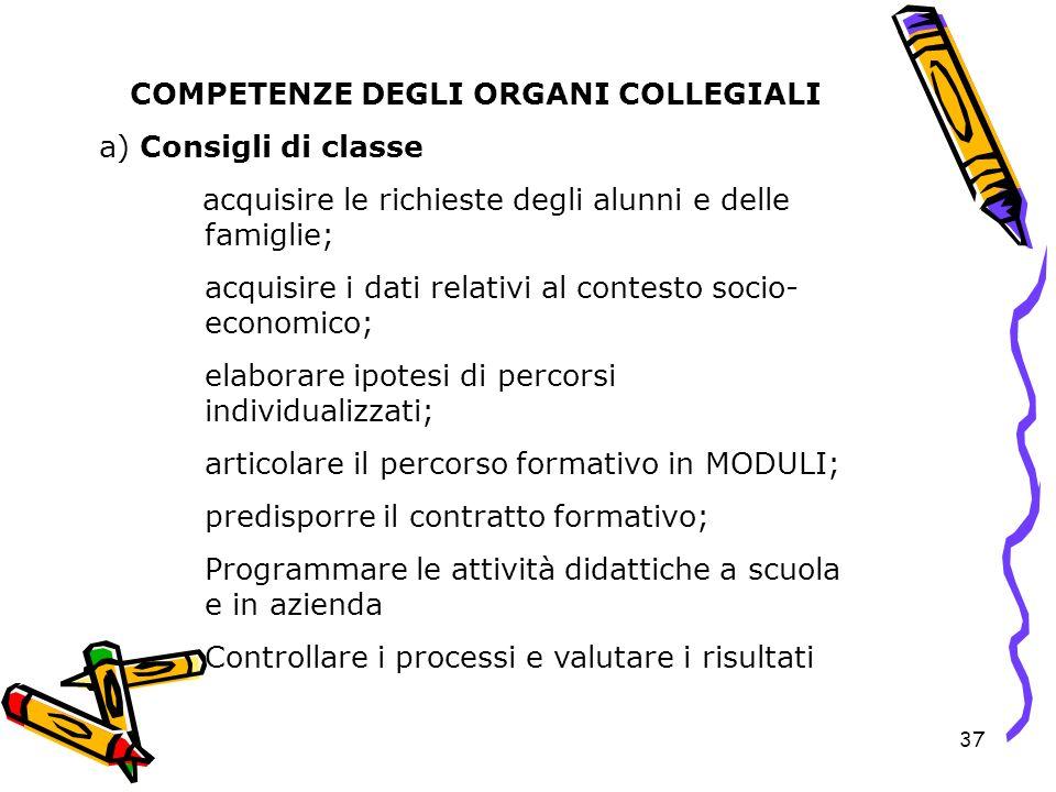 37 COMPETENZE DEGLI ORGANI COLLEGIALI a) Consigli di classe acquisire le richieste degli alunni e delle famiglie; acquisire i dati relativi al contest