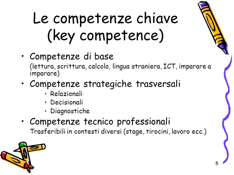 5 Le competenze chiave (key competence) Competenze di base (lettura, scrittura, calcolo, lingua straniera, ICT, imparare a imparare) Competenze strate