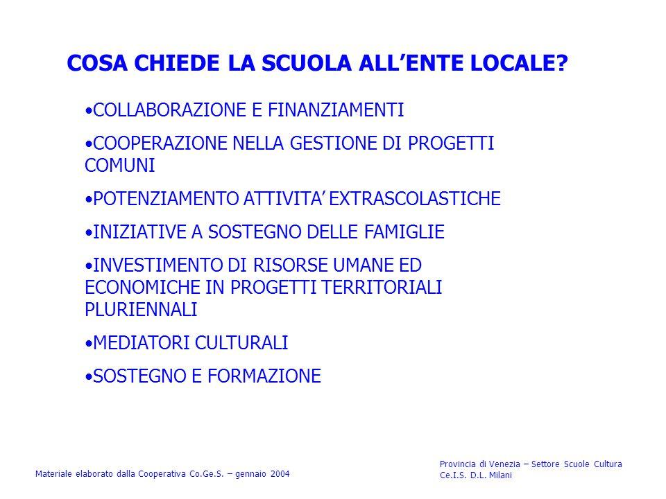 COSA CHIEDE LA SCUOLA ALLENTE LOCALE. Provincia di Venezia – Settore Scuole Cultura Ce.I.S.