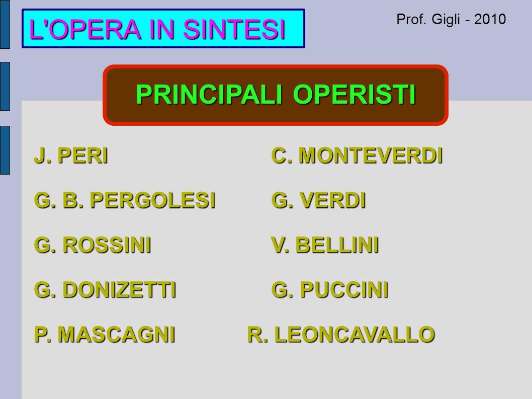 L OPERA IN SINTESI Prof.Gigli - 2010 PRINCIPALI OPERISTI J.