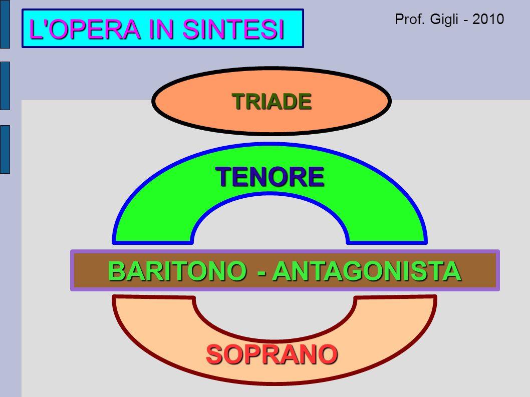 Prof. Gigli - 2010 TRIADE L OPERA IN SINTESI TENORE SOPRANO BARITONO - ANTAGONISTA