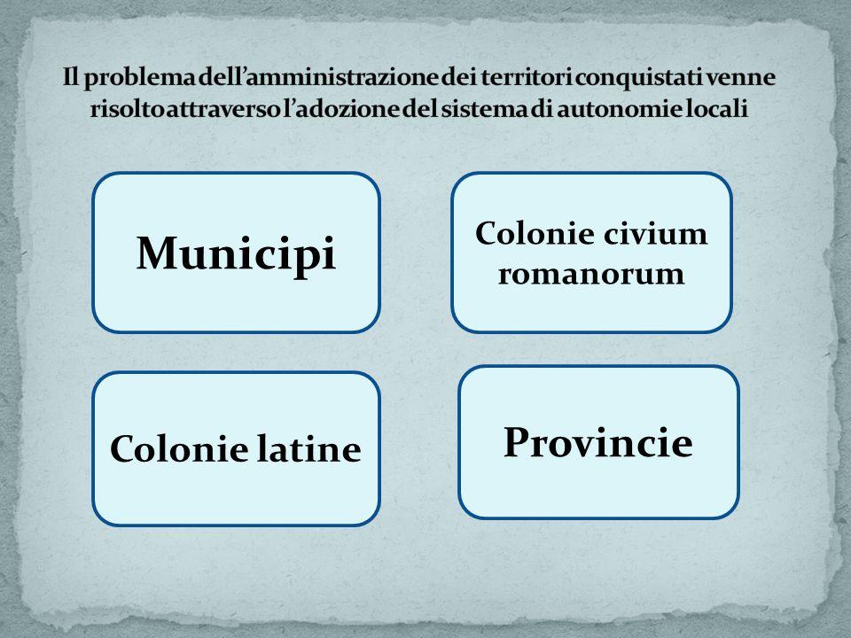 Municipi Colonie civium romanorum Colonie latine Provincie