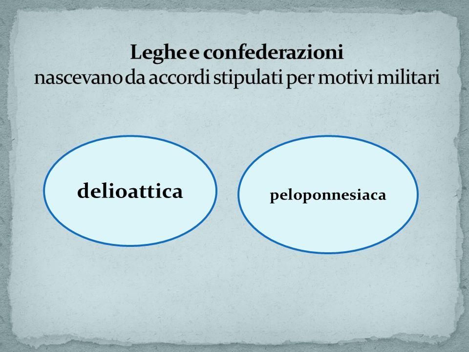 la Confederazione latina nata nel 493 a.C.