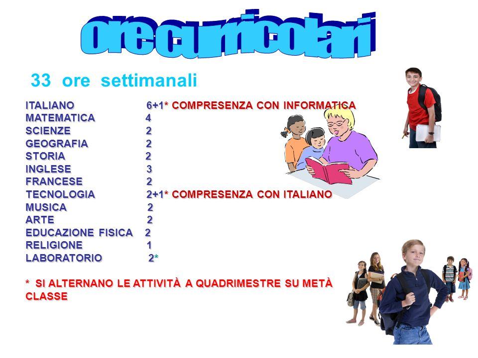 33 ore settimanali ITALIANO 6+1* COMPRESENZA CON INFORMATICA MATEMATICA 4 SCIENZE 2 GEOGRAFIA 2 STORIA 2 INGLESE 3 FRANCESE 2 TECNOLOGIA 2+1* COMPRESE