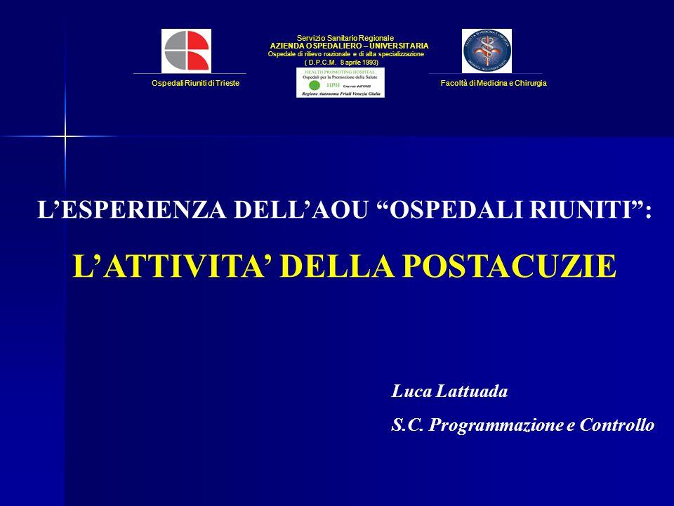 Servizio Sanitario Regionale AZIENDA OSPEDALIERO – UNIVERSITARIA Ospedale di rilievo nazionale e di alta specializzazione ( D.P.C.M. 8 aprile 1993) Os