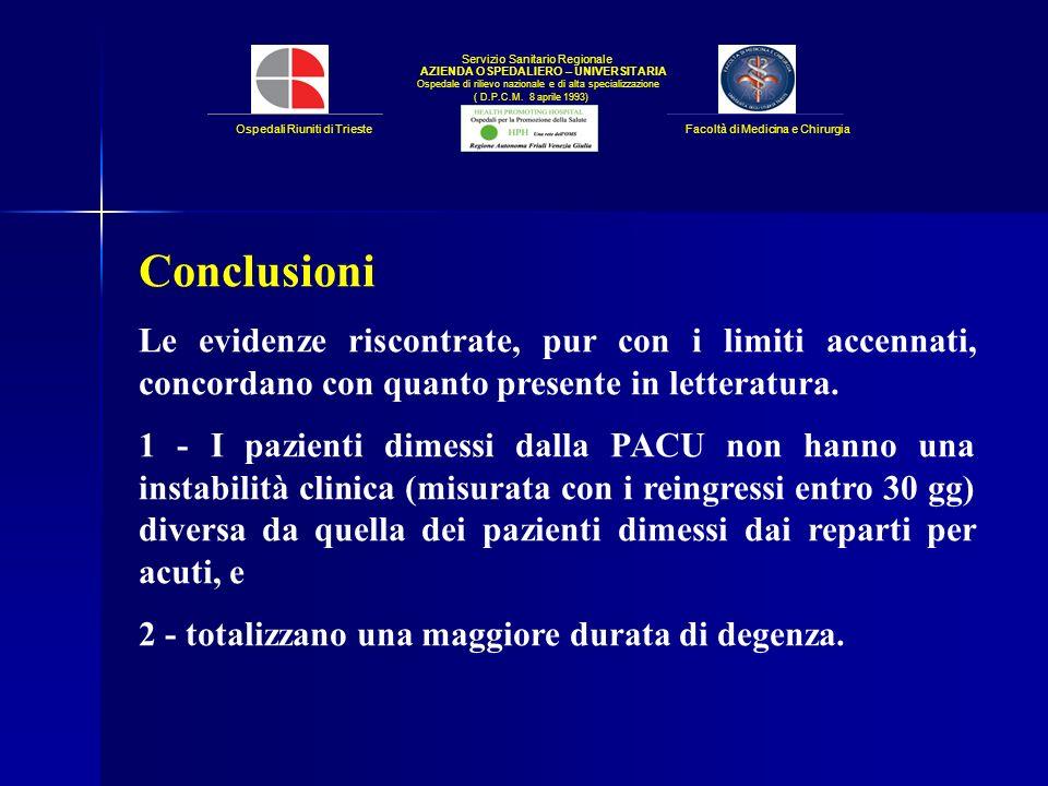 Conclusioni Le evidenze riscontrate, pur con i limiti accennati, concordano con quanto presente in letteratura. 1 - I pazienti dimessi dalla PACU non