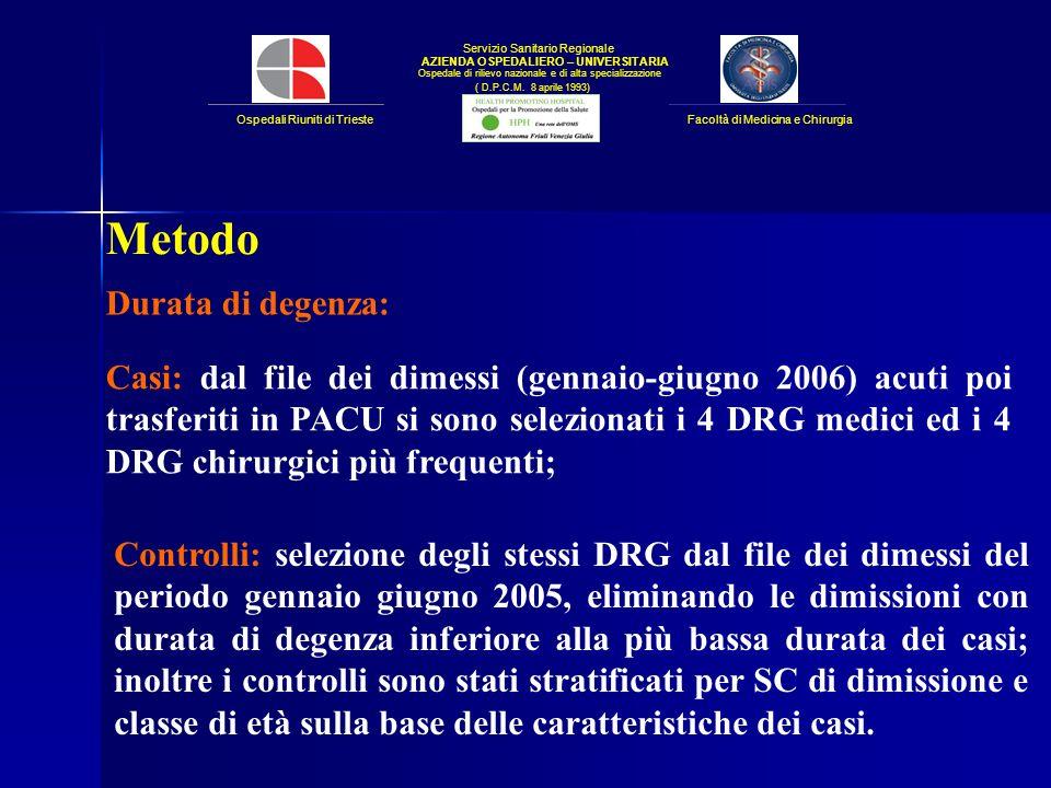 Per i casi e per i controlli è stata calcolata la degenza media specifica per DRG.