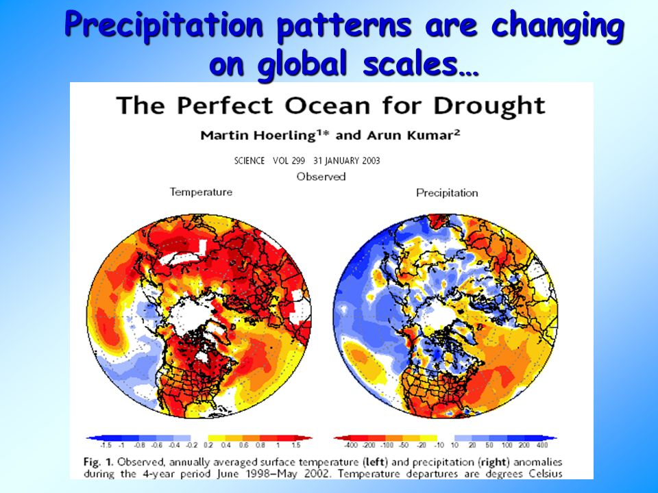 Precipitation patterns are changing on global scales…