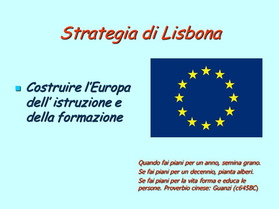 Strategia di Lisbona Costruire lEuropa dell istruzione e della formazione Costruire lEuropa dell istruzione e della formazione Quando fai piani per un