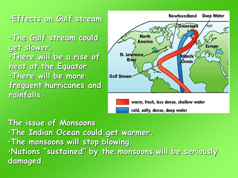 Effects on Gulf streamEffects on Gulf stream The Gulf stream could get slower.The Gulf stream could get slower. There will be a rise of heat at the Eq
