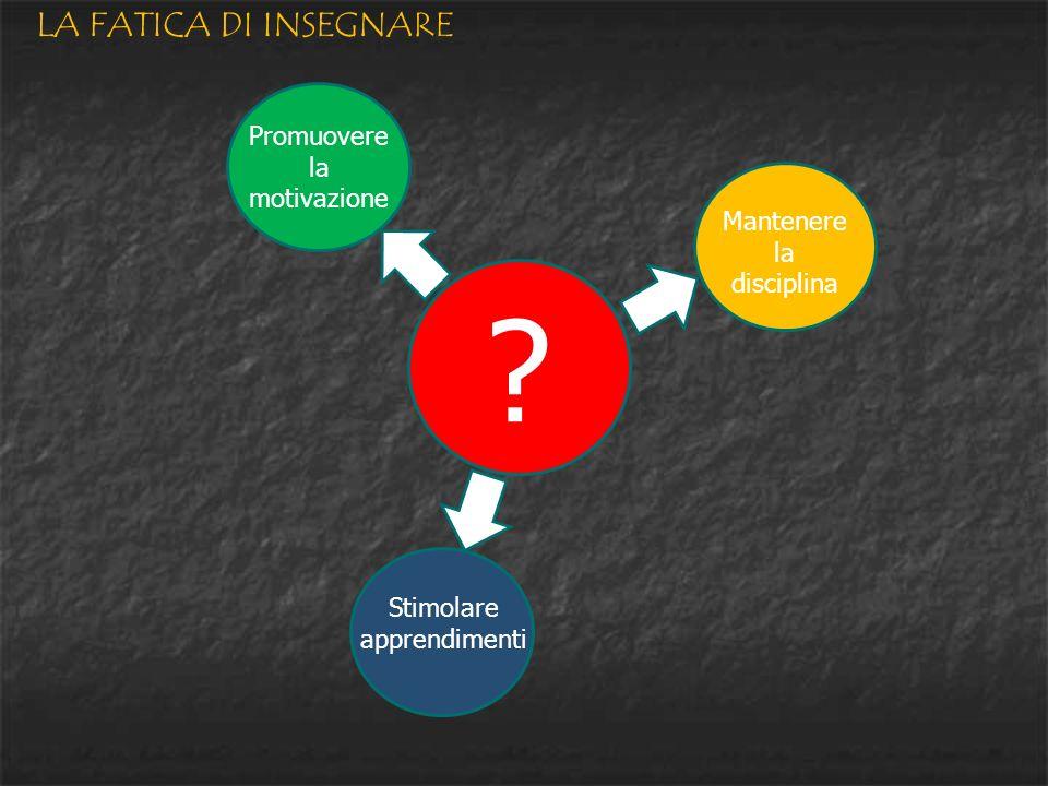 IN EMILIA ROMAGNA* * da Fondazione Giovanni Agnelli, Rapporto sulla scuola in Italia 2010, Roma-Bari 2010