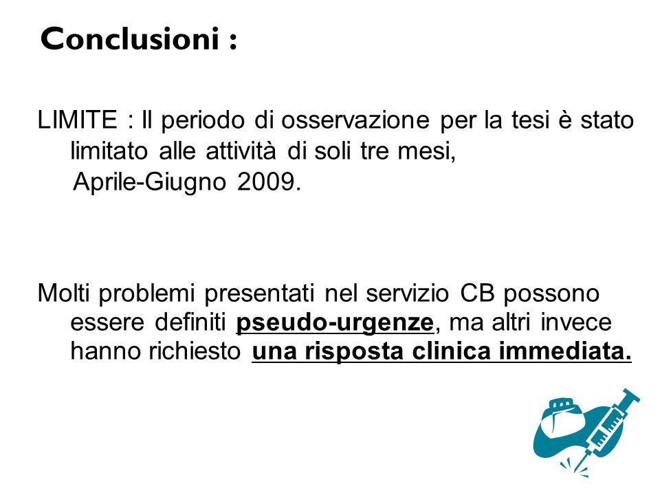 Conclusioni : LIMITE : Il periodo di osservazione per la tesi è stato limitato alle attività di soli tre mesi, Aprile-Giugno 2009. Molti problemi pres