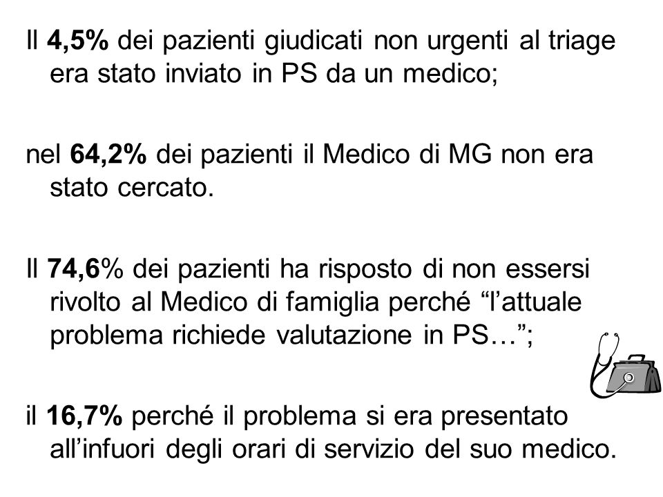 Il 4,5% dei pazienti giudicati non urgenti al triage era stato inviato in PS da un medico; nel 64,2% dei pazienti il Medico di MG non era stato cercato.