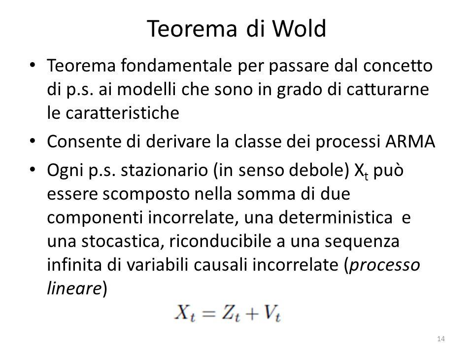 Teorema di Wold Teorema fondamentale per passare dal concetto di p.s. ai modelli che sono in grado di catturarne le caratteristiche Consente di deriva