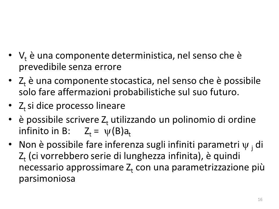 V t è una componente deterministica, nel senso che è prevedibile senza errore Z t è una componente stocastica, nel senso che è possibile solo fare aff