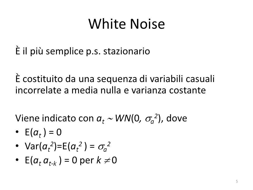 White Noise È il più semplice p.s. stazionario È costituito da una sequenza di variabili casuali incorrelate a media nulla e varianza costante Viene i