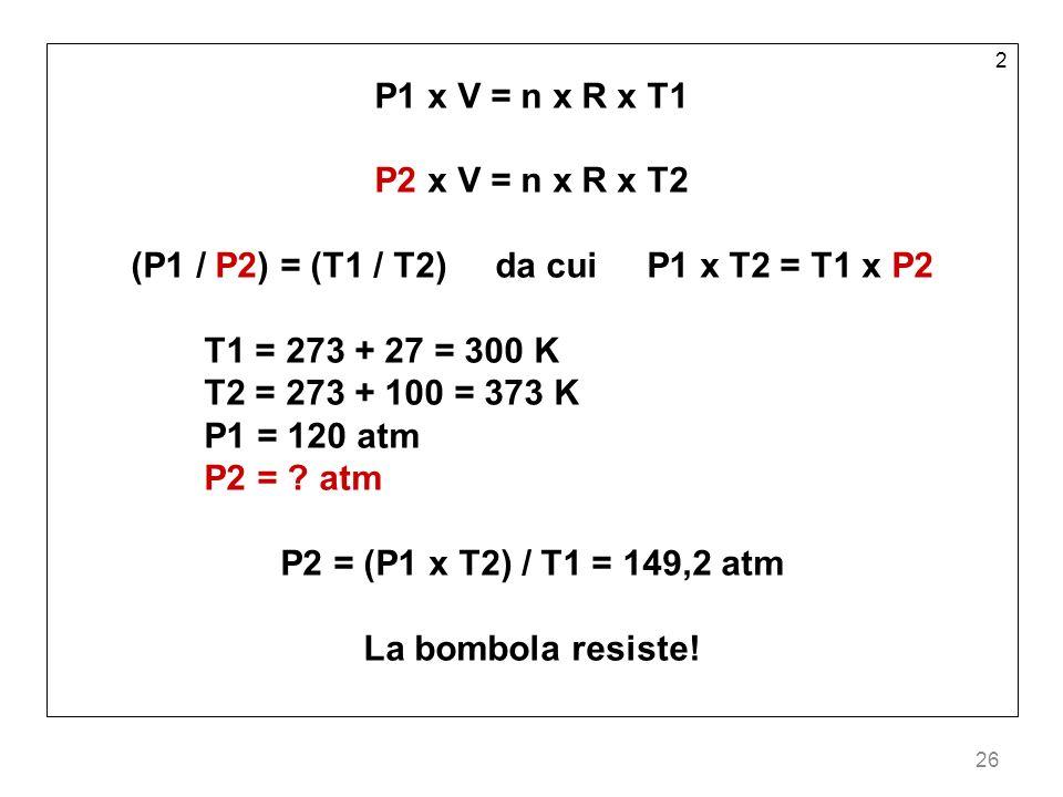 26 2 P1 x V = n x R x T1 P2 x V = n x R x T2 (P1 / P2) = (T1 / T2) da cui P1 x T2 = T1 x P2 T1 = 273 + 27 = 300 K T2 = 273 + 100 = 373 K P1 = 120 atm