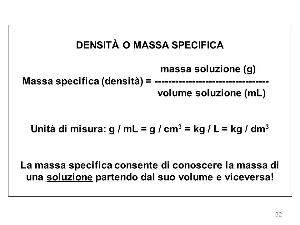 32 DENSITÀ O MASSA SPECIFICA massa soluzione (g) Massa specifica (densità) = ---------------------------------- volume soluzione (mL) Unità di misura: