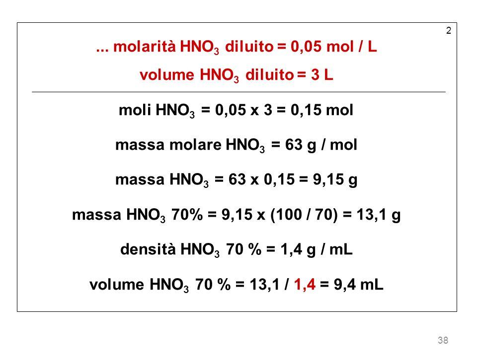 38 2... molarità HNO 3 diluito = 0,05 mol / L volume HNO 3 diluito = 3 L moli HNO 3 = 0,05 x 3 = 0,15 mol massa molare HNO 3 = 63 g / mol massa HNO 3