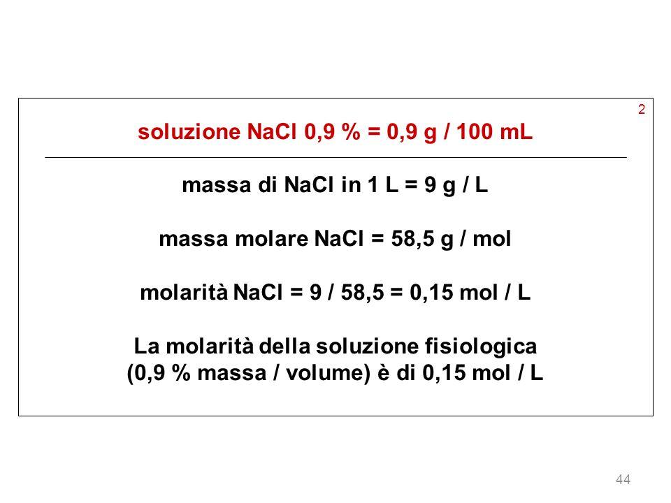 44 2 soluzione NaCl 0,9 % = 0,9 g / 100 mL massa di NaCl in 1 L = 9 g / L massa molare NaCl = 58,5 g / mol molarità NaCl = 9 / 58,5 = 0,15 mol / L La