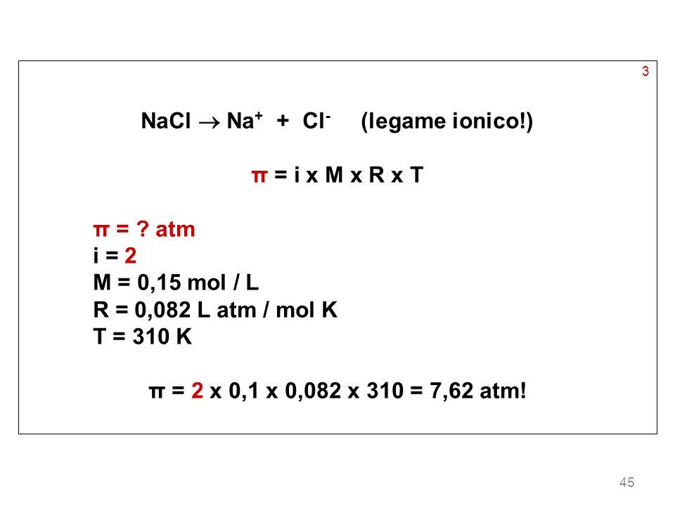 45 3 NaCl Na + + Cl - (legame ionico!) π = i x M x R x T π = ? atm i = 2 M = 0,15 mol / L R = 0,082 L atm / mol K T = 310 K π = 2 x 0,1 x 0,082 x 310