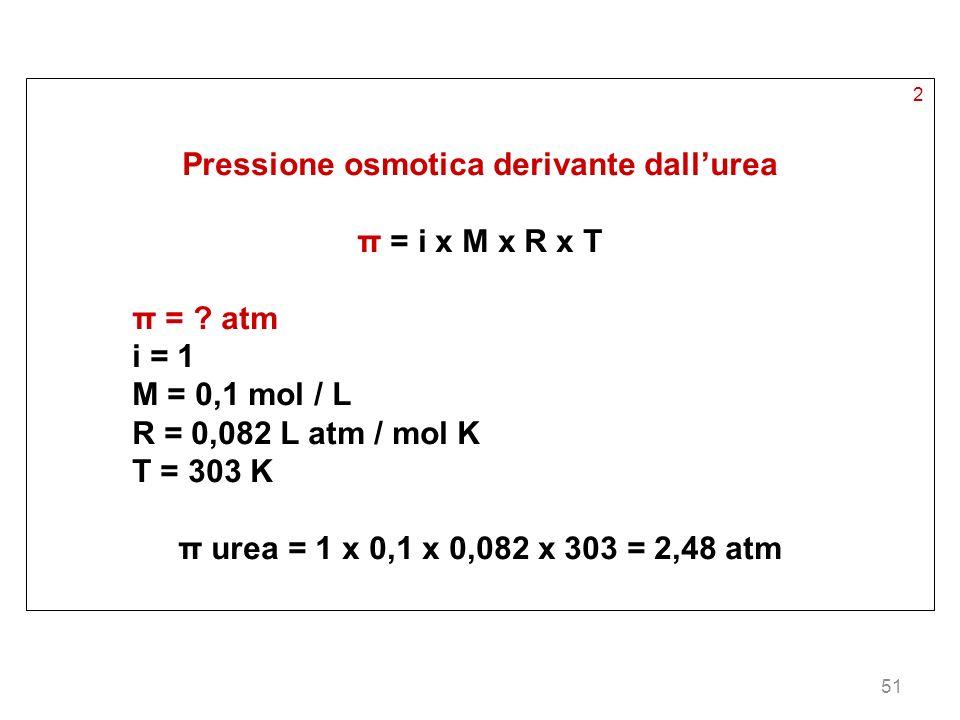 51 2 Pressione osmotica derivante dallurea π = i x M x R x T π = ? atm i = 1 M = 0,1 mol / L R = 0,082 L atm / mol K T = 303 K π urea = 1 x 0,1 x 0,08