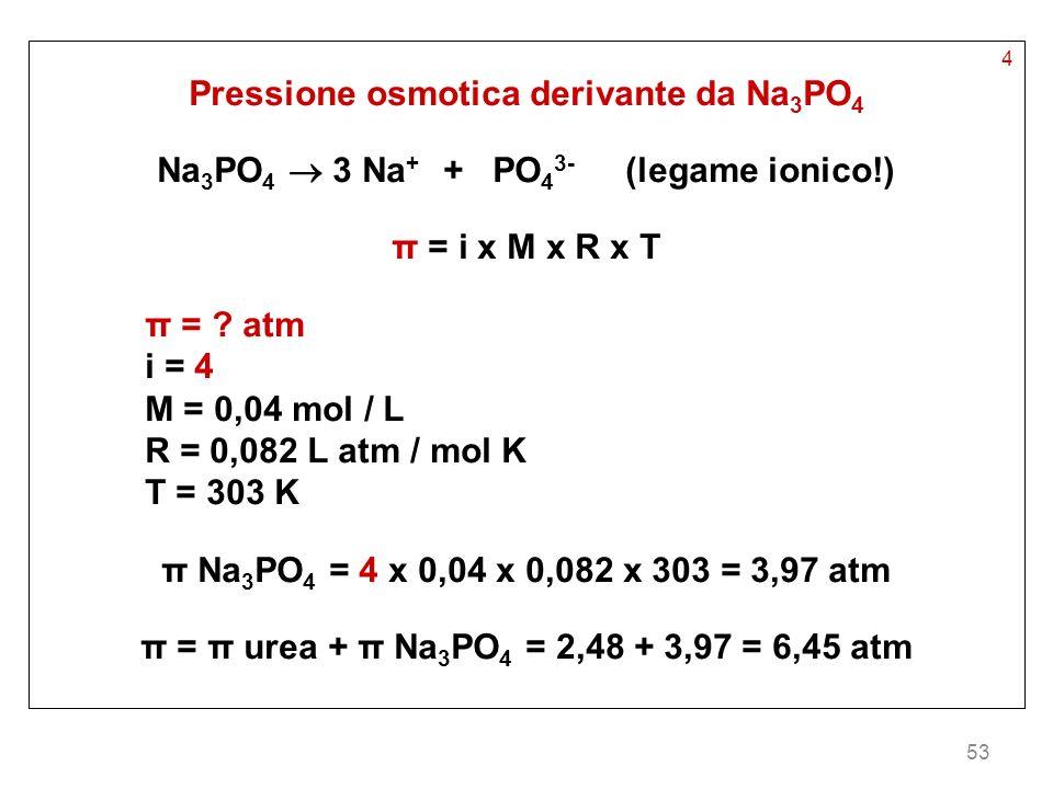53 4 Pressione osmotica derivante da Na 3 PO 4 Na 3 PO 4 3 Na + + PO 4 3- (legame ionico!) π = i x M x R x T π = ? atm i = 4 M = 0,04 mol / L R = 0,08