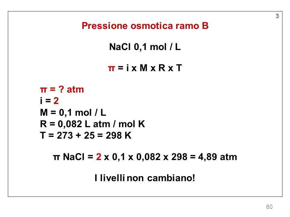 60 3 Pressione osmotica ramo B NaCl 0,1 mol / L π = i x M x R x T π = ? atm i = 2 M = 0,1 mol / L R = 0,082 L atm / mol K T = 273 + 25 = 298 K π NaCl