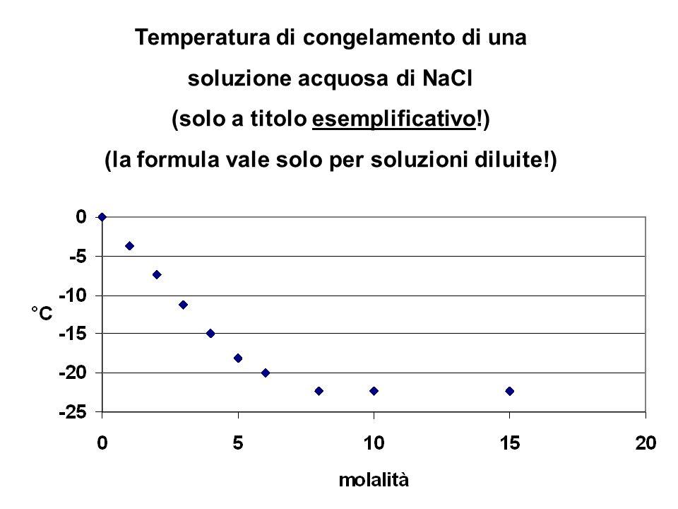 Temperatura di congelamento di una soluzione acquosa di NaCl (solo a titolo esemplificativo!) (la formula vale solo per soluzioni diluite!)