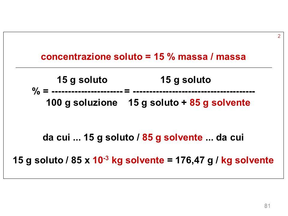 81 2 concentrazione soluto = 15 % massa / massa 15 g soluto 15 g soluto % = ---------------------- = -------------------------------------- 100 g solu