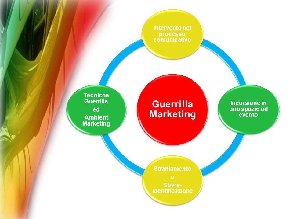 Guerrilla Marketing Intervento nel processo comunicativo Incursione in uno spazio od evento Straniamento o Sovra- identificazione Tecniche Guerrilla e