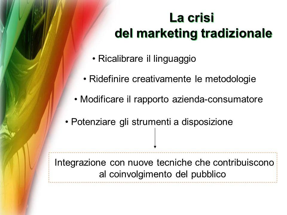 La crisi del marketing tradizionale Ricalibrare il linguaggio Ridefinire creativamente le metodologie Potenziare gli strumenti a disposizione Integraz