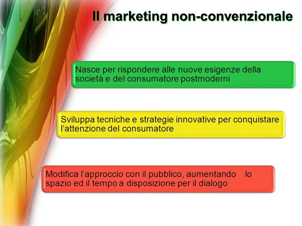 Il marketing non-convenzionale Nasce per rispondere alle nuove esigenze della società e del consumatore postmoderni Sviluppa tecniche e strategie inno