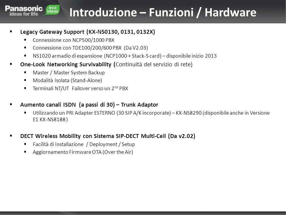 Legacy Gateway Support (KX-NS0130, 0131, 0132X) Connessione con NCP500/1000 PBX Connessione con TDE100/200/600 PBX (Da V2.03) NS1020 armadio di espansione (NCP1000 + Stack-S card) – disponibile inizio 2013 One-Look Networking Survivability (Continuità del servizio di rete) Master / Master System Backup Modalità Isolata (Stand-Alone) Terminali NT/UT Failover verso un 2 nd PBX Aumento canali ISDN (a passi di 30) – Trunk Adaptor Utilizzando un PRI Adapter ESTERNO (30 SIP A/K incorporate) – KX-NS8290 (disponibile anche in Versione E1 KX-NS8188 ) DECT Wireless Mobility con Sistema SIP-DECT Multi-Cell (Da v2.02) Facilità di Installazione / Deployment / Setup Aggiornamento Firmware OTA (Over the Air) Introduzione – Funzioni / Hardware