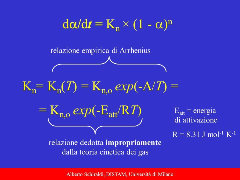 d /dt = K n × (1 - ) n K n = K n (T) = K n,o exp(-A/T) = = K n,o exp(-E att /RT) relazione empirica di Arrhenius relazione dedotta impropriamente dall