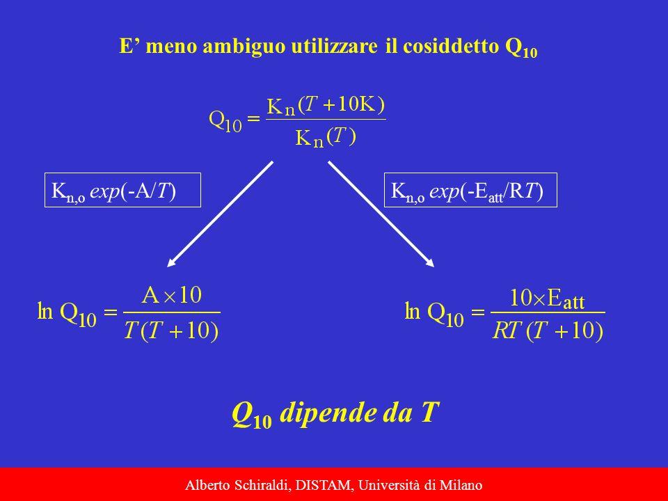 Alberto Schiraldi, DISTAM, Università di Milano E meno ambiguo utilizzare il cosiddetto Q 10 K n,o exp(-A/T)K n,o exp(-E att /RT) Q 10 dipende da T