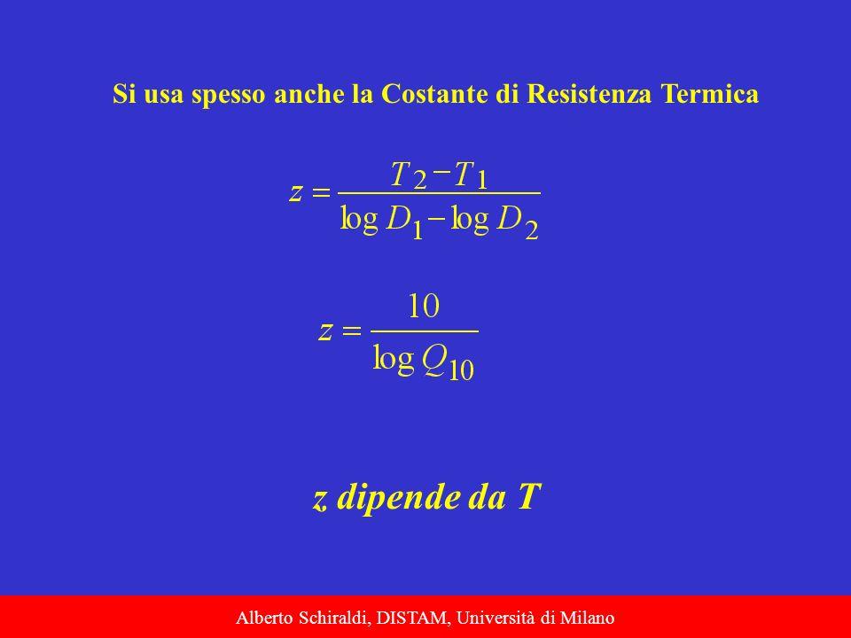 Alberto Schiraldi, DISTAM, Università di Milano Si usa spesso anche la Costante di Resistenza Termica z dipende da T