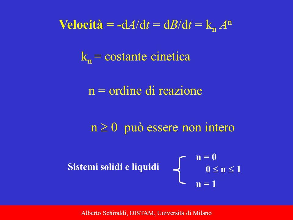 Alberto Schiraldi, DISTAM, Università di Milano Velocità = -dA/dt = dB/dt = k n A n k n = costante cinetica n = ordine di reazione n 0 può essere non