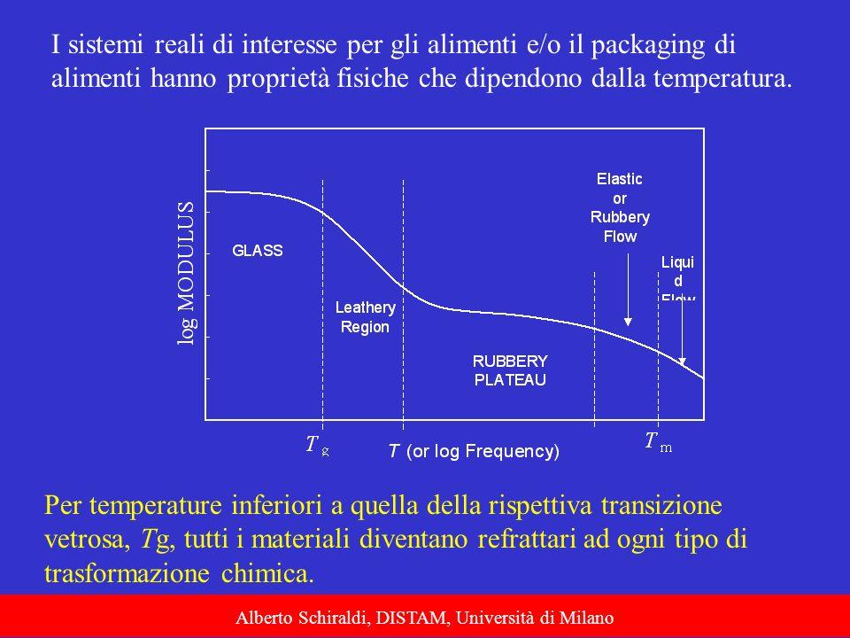 I sistemi reali di interesse per gli alimenti e/o il packaging di alimenti hanno proprietà fisiche che dipendono dalla temperatura. Per temperature in