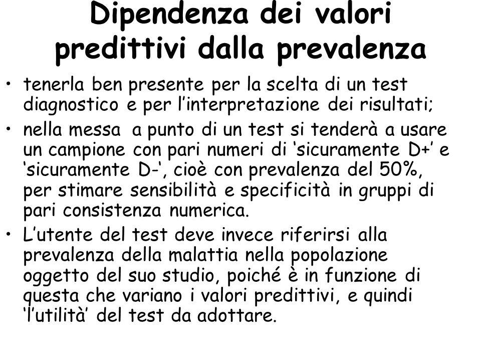 Dipendenza dei valori predittivi dalla prevalenza tenerla ben presente per la scelta di un test diagnostico e per linterpretazione dei risultati; nell