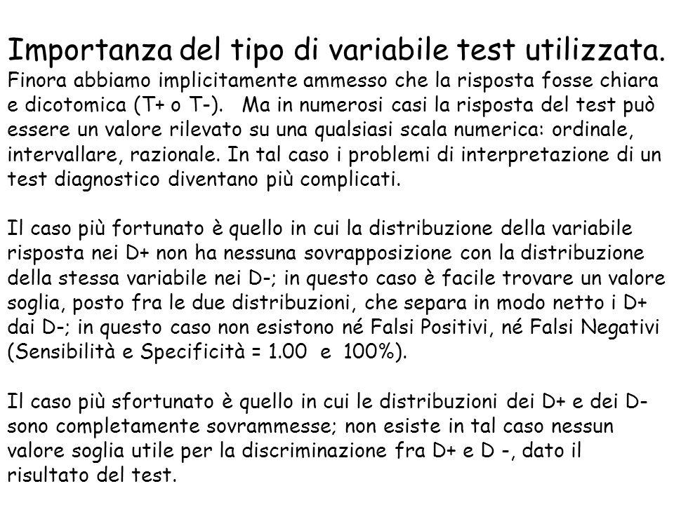 Importanza del tipo di variabile test utilizzata. Finora abbiamo implicitamente ammesso che la risposta fosse chiara e dicotomica (T+ o T-). Ma in num