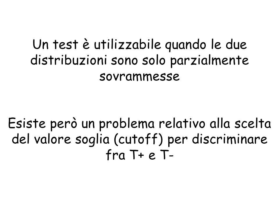 Un test è utilizzabile quando le due distribuzioni sono solo parzialmente sovrammesse Esiste però un problema relativo alla scelta del valore soglia (