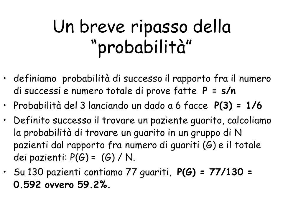 Un breve ripasso della probabilità definiamo probabilità di successo il rapporto fra il numero di successi e numero totale di prove fatte P = s/n Prob