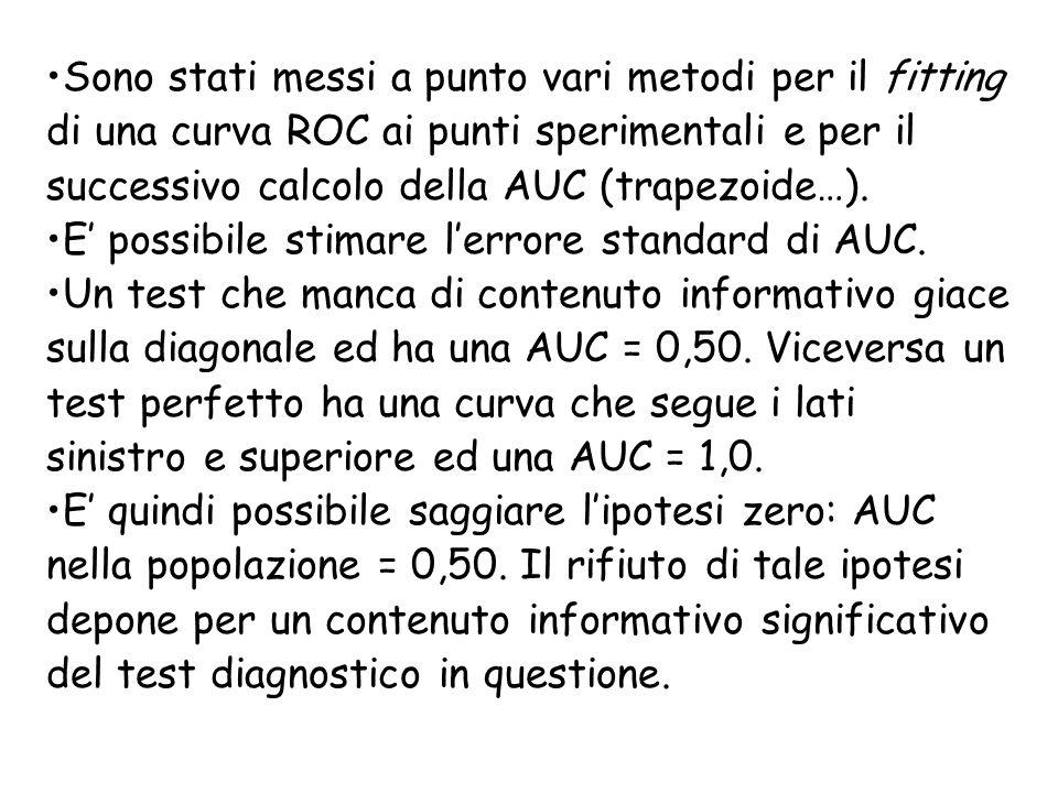 Sono stati messi a punto vari metodi per il fitting di una curva ROC ai punti sperimentali e per il successivo calcolo della AUC (trapezoide…). E poss