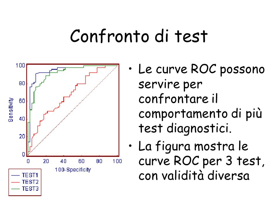 Confronto di test Le curve ROC possono servire per confrontare il comportamento di più test diagnostici. La figura mostra le curve ROC per 3 test, con