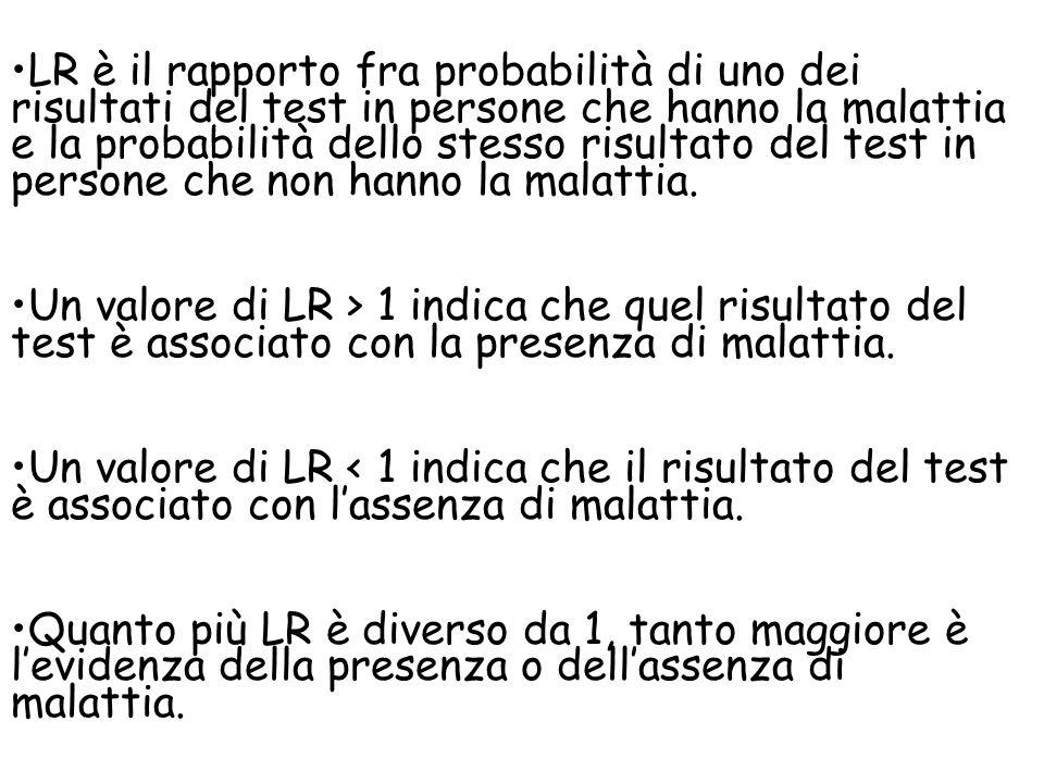 LR è il rapporto fra probabilità di uno dei risultati del test in persone che hanno la malattia e la probabilità dello stesso risultato del test in pe