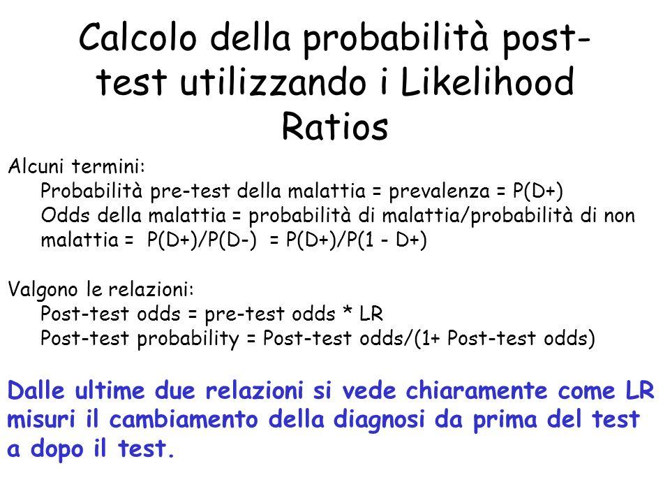 Calcolo della probabilità post- test utilizzando i Likelihood Ratios Alcuni termini: Probabilità pre-test della malattia = prevalenza = P(D+) Odds del
