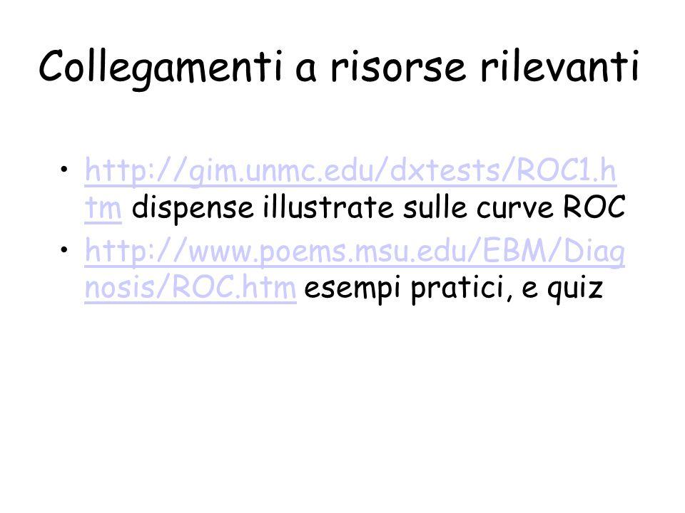 Collegamenti a risorse rilevanti http://gim.unmc.edu/dxtests/ROC1.h tm dispense illustrate sulle curve ROChttp://gim.unmc.edu/dxtests/ROC1.h tm http:/